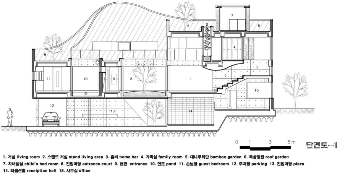 Bu Yeon Dang By Iroje Khm Architects 23 - Bu-yeon-dang-by-iroje-khm-architects
