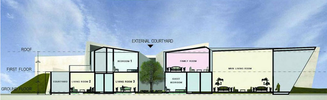 The Courtyard House by Sajay Puri Architects (20)