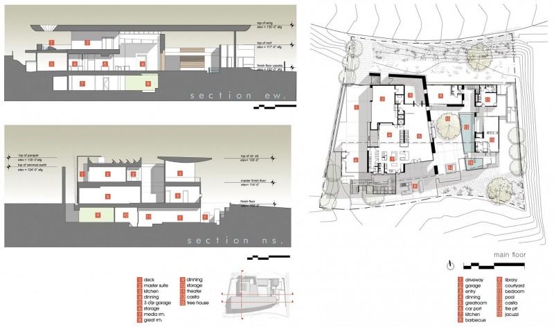 direct cellars comp plan pdf