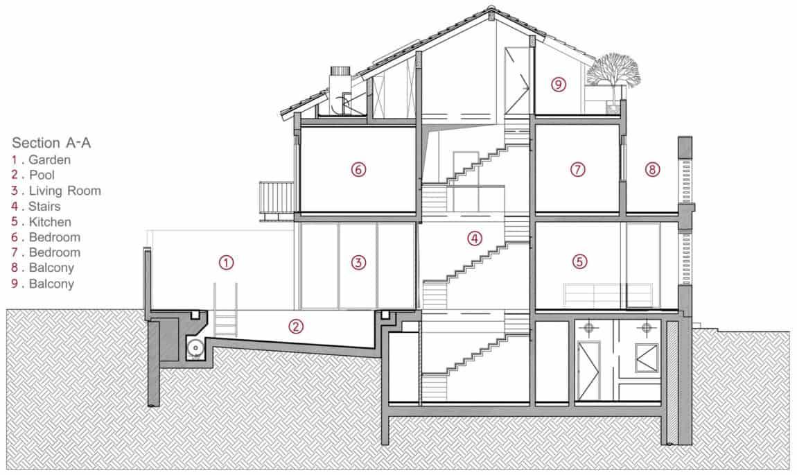 V House by Paz Gersh Architects (21)