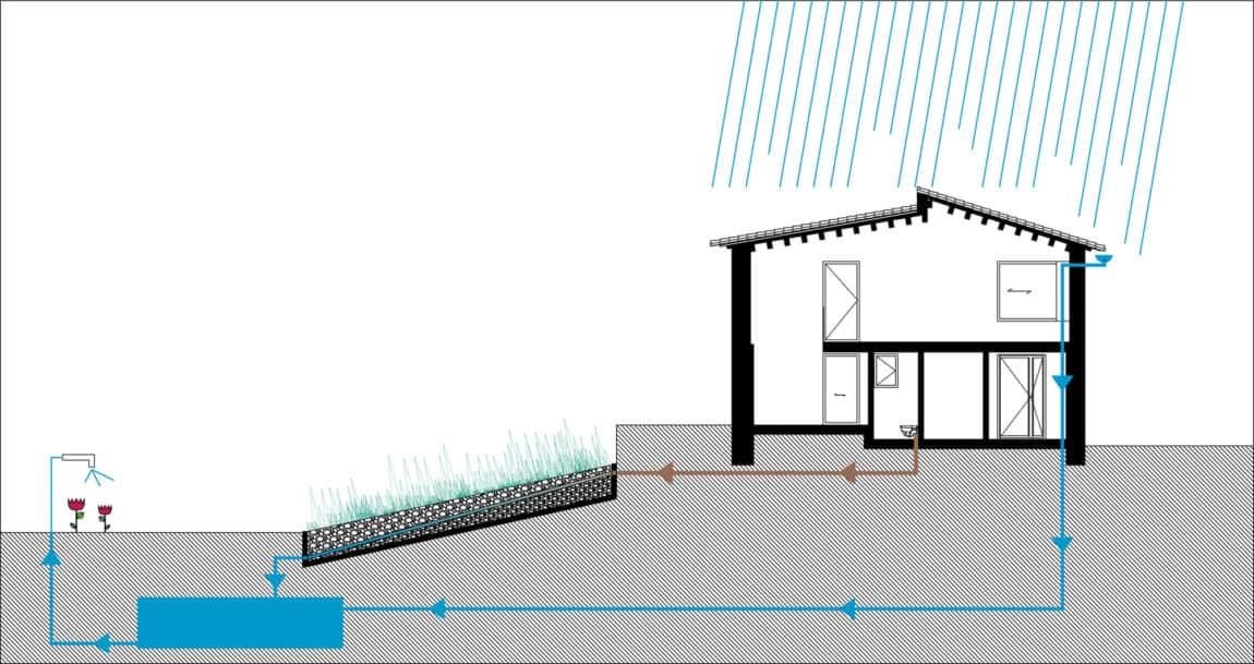 Villa CP by Zest Architecture (20)