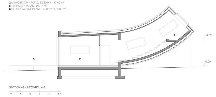 Domo Dom by ARCHITEKT.LEMANSKI (18)