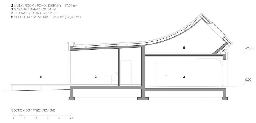 Domo Dom by ARCHITEKT.LEMANSKI (19)