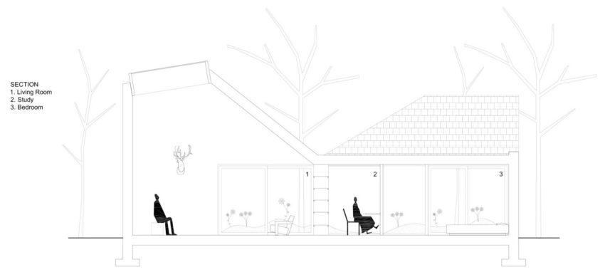 Huis voor Patrick by LOW Architecten (10)