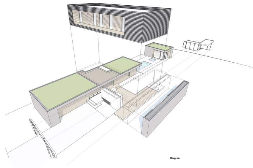 Ocean Park House by Campos Leckie Studio (15)