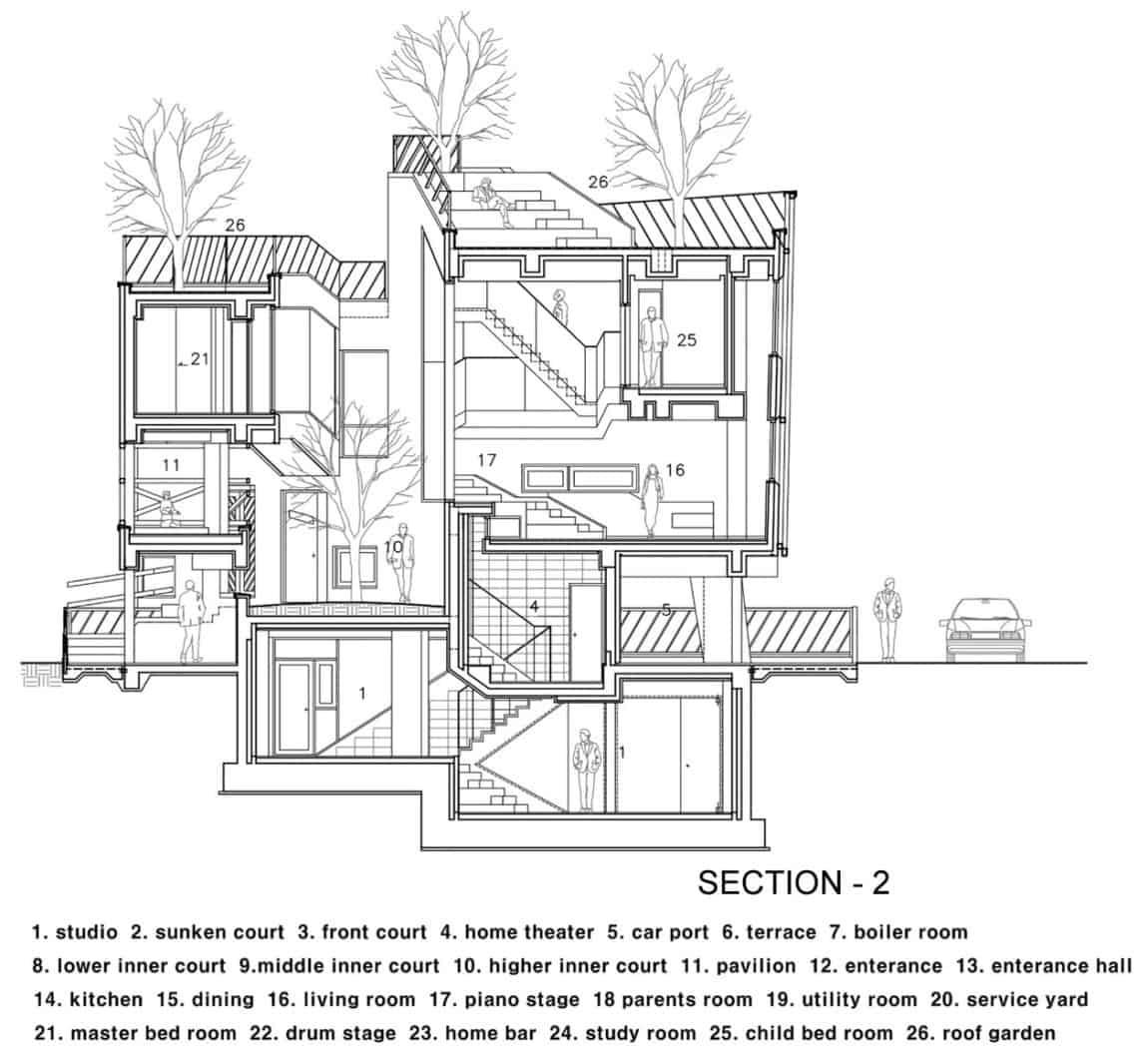 Kyeong Dok Jai by IROJE KHM Architects (32)