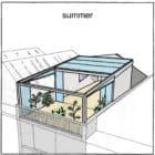 Cabrio Apartment by HUNK design (17)