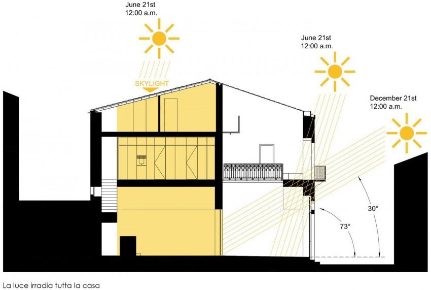 Casa DCS by Giuseppe Gurrieri (20)