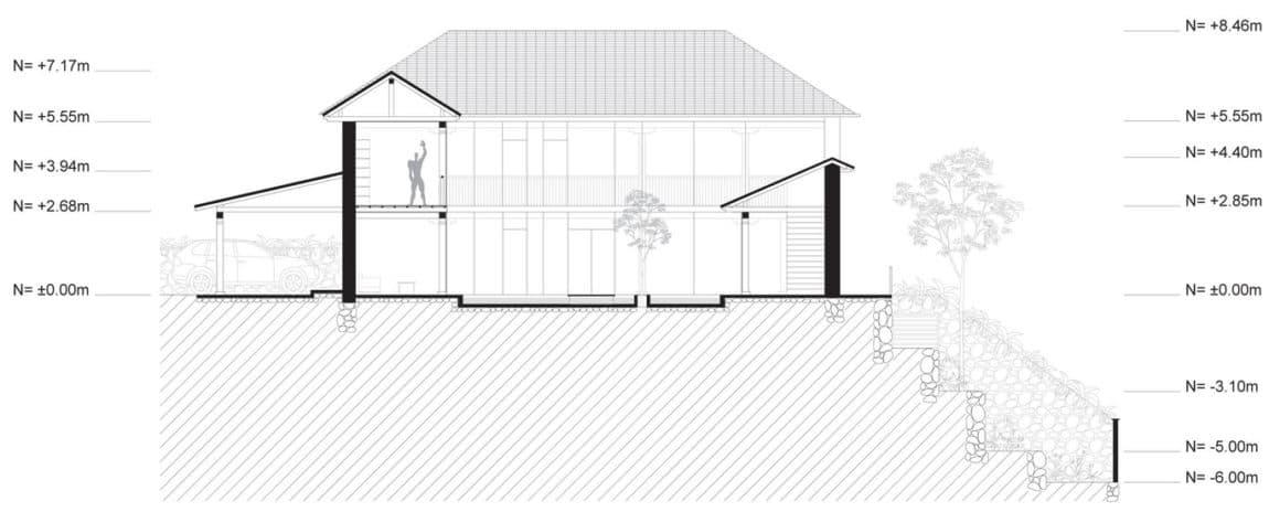 Loma House by Iván Andrés Quizhpe (19)