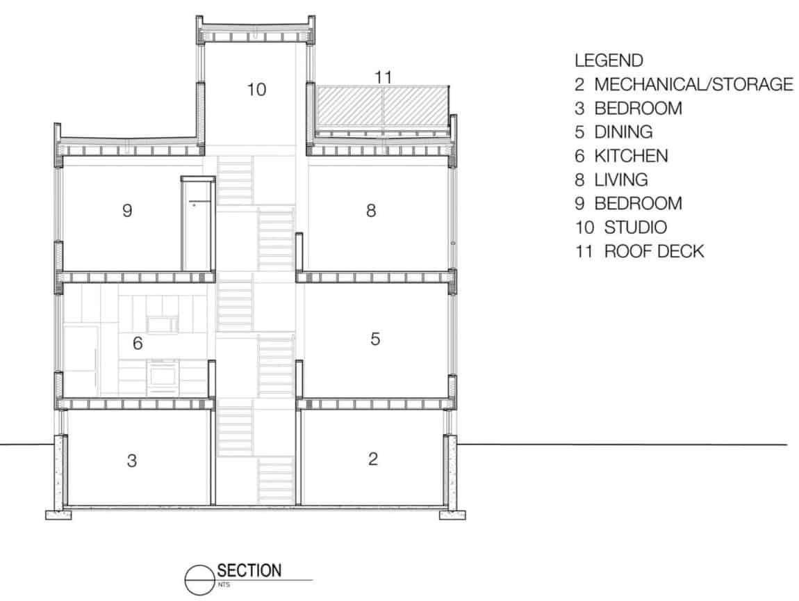 The Hintonburg Six by Colizza Bruni Architecture (19)
