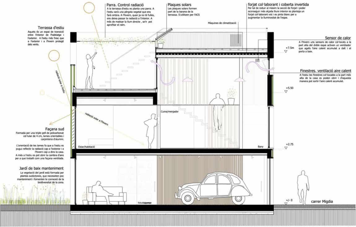 House Migdia by Sau Taller d'Arquitectura (14)