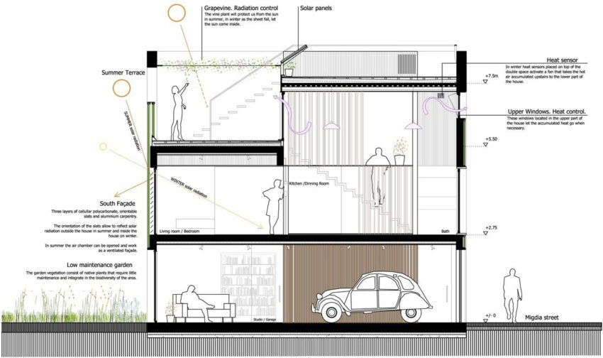 House Migdia by Sau Taller d'Arquitectura (15)