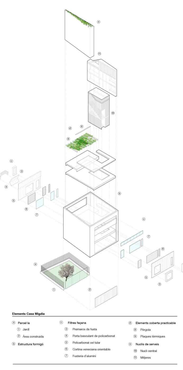 House Migdia by Sau Taller d'Arquitectura (16)