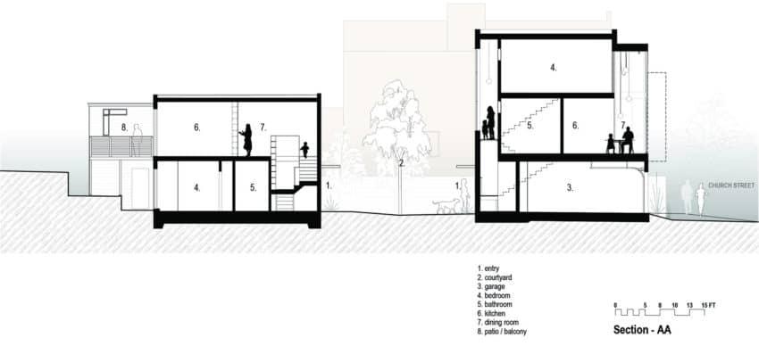 Steelhouse 1 + 2 by Zack   de Vito Architecture (19)