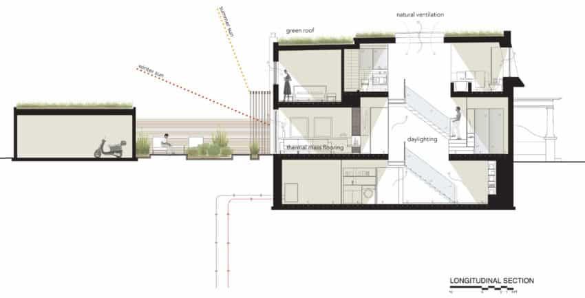 Through House by Dubbeldam Architecture + Design (18)
