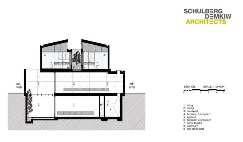 2016 Beach Avenue by Schulberg Demkiw Architects (19)