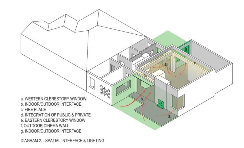 Cumquat Tree House by Christopher Megowan Design (20)