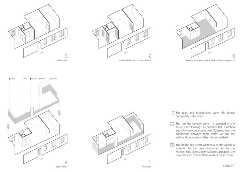 Strict Elegance by Batlab Architects (20)