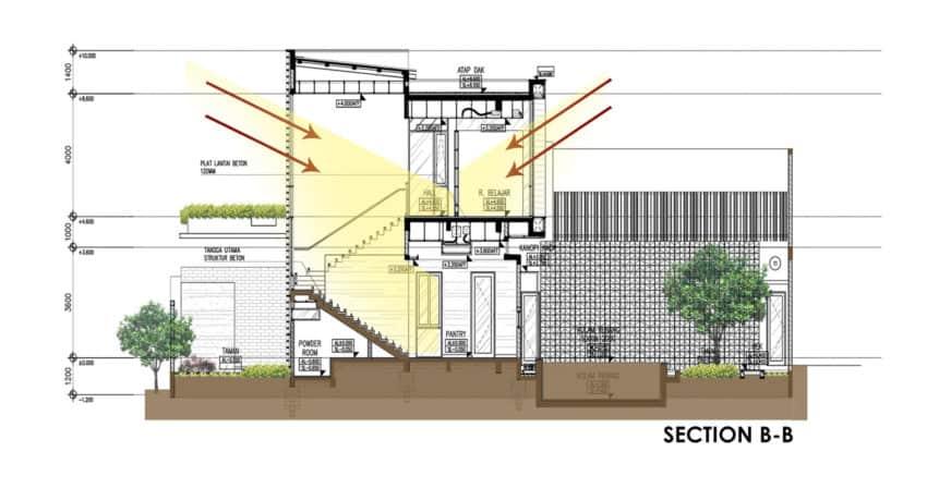 Denpassar Residence by Atelier Cosmas Gozali (20)