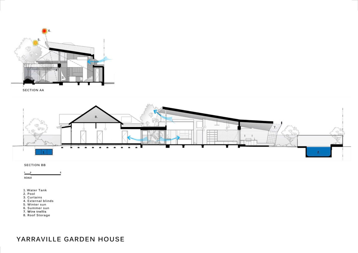 Yarraville Garden House by Guild Architects (22)