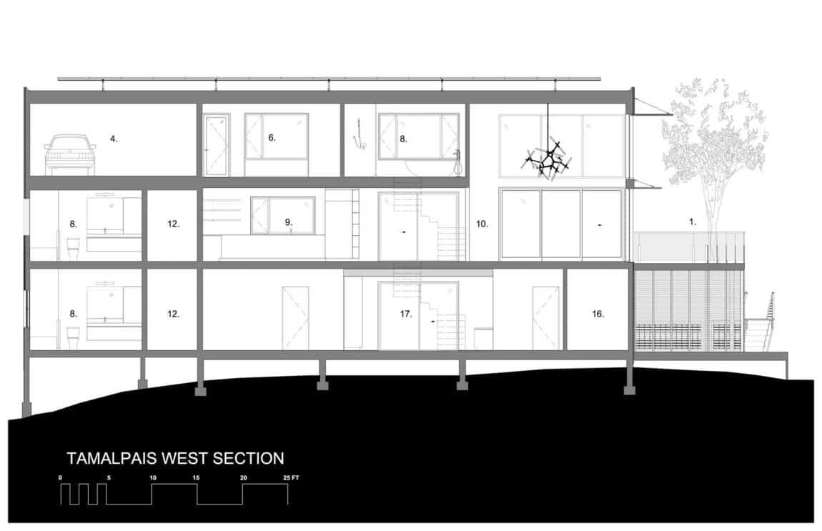 441 Tamalpais Ave | Hillside House by Zack de Vito (35)