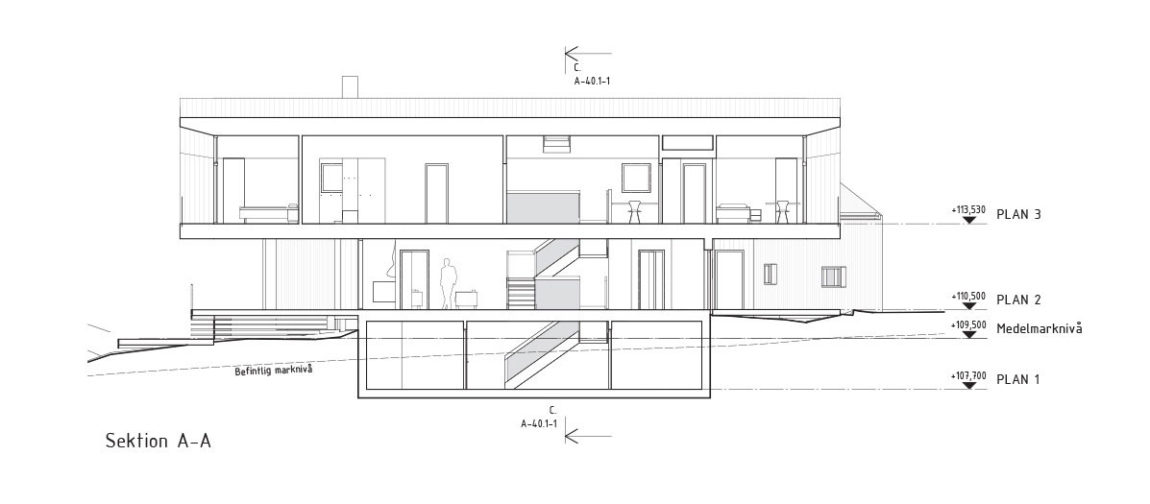 Sunnano by Murman Arkitekter (35)