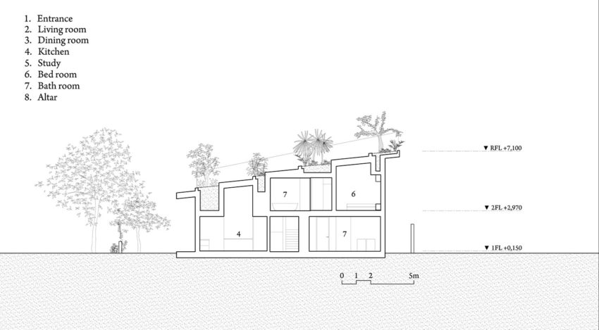 A House in Nha Trang by Vo Trong Nghia Arch & ICADA (15)