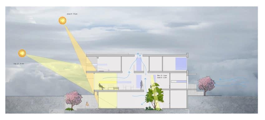 Garden Void House by Alva Roy Architects (14)