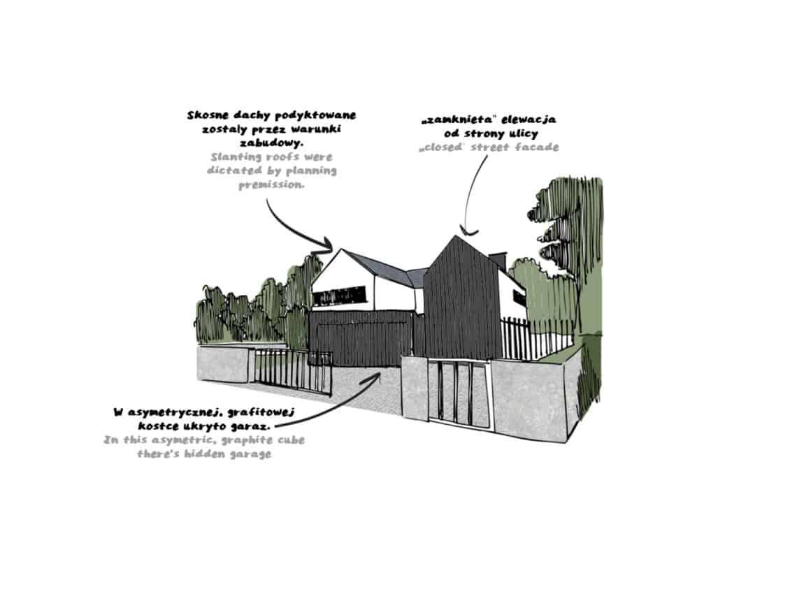 Fence House by mode:lina architekci (55)