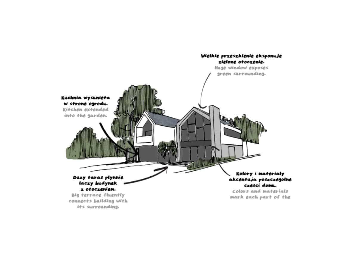 Fence House by mode:lina architekci (56)